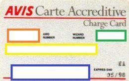 CARTE DE CREDIT AVIS Carte Accréditive  Charge Card - Geldkarten (Ablauf Min. 10 Jahre)