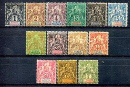Congo          12/24  *   Sauf 17 ( O ) - Congo Français (1891-1960)