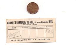 Petit Ticket Grande Pharmacie Du SUD à NICE, Verso Vierge, Voir Scan - Matériel Médical & Dentaire