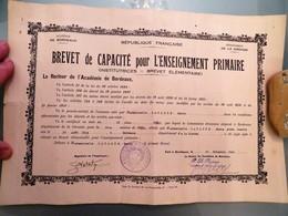 Brevet De CAPACITE Pour L' Enseignement Primaire , Institurices,, Académie De Bordeaux, 20 Novembre 1940 - Diploma & School Reports