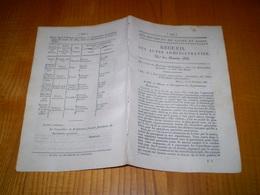 Mâcon 1833:Dépôt Royal D'étalons De Cluny.Instruction Primaire,comité De Surveillance D'instituteurs.Elections Municipal - Documents Historiques