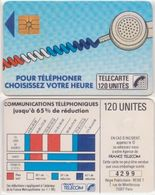 33/ France, Cordons, 120 Ut.; CN 4299 - Frankrijk