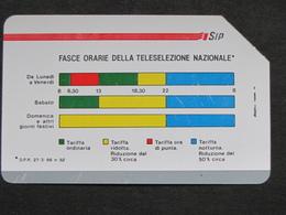 ITALIA 1131 C&C - FASCE ORARIE 31.12.91 PIKAPPA LIRE 5.000 - USATA USED - Italy