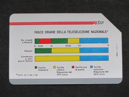 ITALIA 1132 C&C - FASCE ORARIE 31.12.91 PIKAPPA LIRE 10.000 - USATA USED - Italy