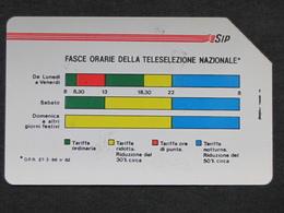 ITALIA 1133 C&C - FASCE ORARIE 31.12.91 PIKAPPA LIRE 5.000 - SUPPORTO PASTA GIALLASTRA USATA USED - Italy