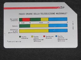 ITALIA 1133 C&C - FASCE ORARIE 31.12.91 PIKAPPA LIRE 5.000 - USATA USED - Italy
