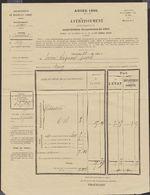 D 49 - JUVARDEIL - Contribution Des Patentes 1895 -  2 Documents - Joseph GAIGNARD Demeurant Au Bourg - Cabaretier - Decreti & Leggi