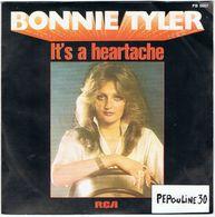 ** BONNIE TYLER ** Face (A) - IT'S A HEARTACHE ** Face (B) - I' VE GOT SO USED TO LOVING YOU ** 1977 ** / RCA ** - Disco, Pop