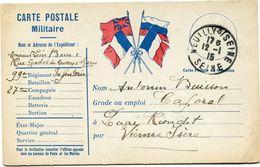 FRANCE CARTE DE FRANCHISE MILITAIRE AVEC OBLITERATION NEUILLY S/SEINE 12-1-15 SEINE - Marcophilie (Lettres)