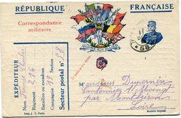 FRANCE CARTE DE FRANCHISE MILITAIRE AVEC OBLITERATION TRESOR ET POSTES 11 DEC 15 * 58 * - Marcophilie (Lettres)