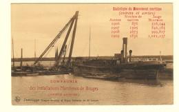 #12364[Postkaart] Zeebrugge / Drague Suceuse Et Bigue Flottante De 55 Tonnes. / Nels / Serie Zeebrugge No. 13 / Statist - Zeebrugge