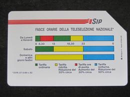 VARIETA' ITALIA 1146 C&C - FASCE ORARIE MANCA OCR - USATA PERFETTA MAGNETIZZAZIONE ORIGINALE SIP - Italië