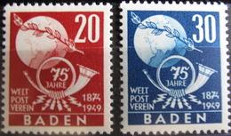 Lot FD/983 - 1949 - ALLEMAGNE / ZONE D'OCCUPATION FRANCAISE - BADE - N°56 à 57 NEUFS*(quasi NEUFS**) - Cote : 12,00 € - Zone Française