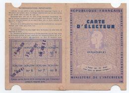 Carte D'Electeur/République Française/ Ministére De L'Intérieur/ Fontenay Sous Bois/ Tixier Serge/ 1973   ELEC16 - Otros