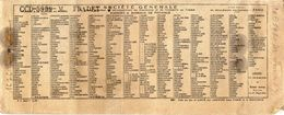 ANCIEN  CHEQUIER  SOCIETE  GENERALE  (Talons De Chèques Et Spécimen)  1933 à 1936 - Chèques & Chèques De Voyage