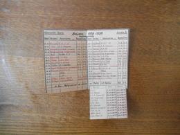 VILLEMOMBLE-SPORTS SAISON 1938-1939 ANCIENS A RESULTATS - Other