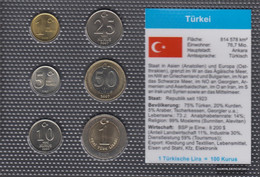 Turkey Stgl./unzirkuliert Kursmünzen Stgl./unzirkuliert 2005-2007 1 Yeni Kurus Until 1 Yeni Lira - Turkey