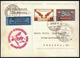 Switzerland 1936 / Zeppelin Hindenburg / Postal Mark Of Olympic Games Berlin / REPRINT / FAKSIMILEDRUCK - Verano 1936: Berlin