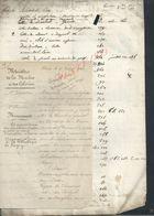 PARIS 1865 LETTRE DU MINISTÉRE DE LA MARINE COLONIES DELIVRÉS À LA BIBLIOTHÉQUE DE LAGNY SUR MARNE  OUVRAGE LIRE : - Documents Historiques