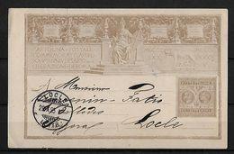 1895 CARTOLINA POSTALE → Giovanni Nascimbeni Oriuolajo UDINE Da Locle Svizzera ►RRR◄ - 1878-00 Humbert I.