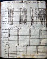 MANUSCRIT DE STRATEGIE MILITAIRE 1711 INSTRUCTIONS MANOEUVRES COMPAGNIES BRIGANDAGES DANS LE PLAT PAYS - Historical Documents