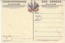 Le Front Oriental - Carte E - Trentin Et Istries - Marcophilie (Lettres)