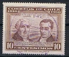 Chili Y/T 304 (0) - Chili