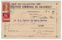 Suisse // Schweiz // Switzerland // 1907-1939 // Carte Publicitaire Et Commerciale  Au Départ De Collombey - Lettres & Documents