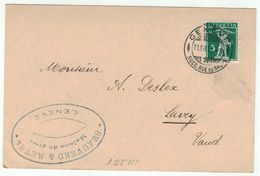 Suisse // Schweiz // Switzerland // 1907-1939 // Carte Publicitaire Et Commerciale  Au Départ De Genève - Lettres & Documents