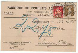 Suisse // Schweiz // Switzerland // 1907-1939 // Carte Publicitaire Et Commerciale  Au Départ De Genève-Acacias - Lettres & Documents