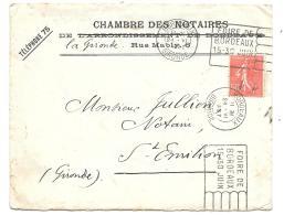 SUR LETTRE... DOUBLE FLYER..FOIRE DE BORDEAUX. 15- 30 Juin 1927.. TBE  SCAN - Variedades Y Curiosidades