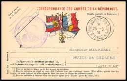 42244 Carte Postale En Franchise Armée D'orient Mytilène Grèce Greece Secteur 506 1915 Guerre 1914/1918 War Postcard - Poststempel (Briefe)