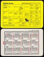 POSTAL POST Tariff Fee - Pocket Calendar - Hungary - 1978 - Calendars