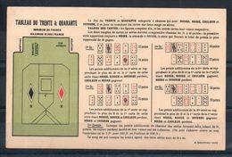 Tableau Du Trente Et Quarante. Coin Haut Gauche Abimé - Cartes à Jouer