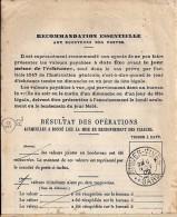 GARD - 30 - AIGUES VIVES  - TàD De Type A2 - 1902 - Marcophilie (Lettres)