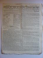 JOURNAL DU SOIR 14 AVRIL 1799 - LIBERATION 82 BELGES - LETTRE NAPOLEON DU CAIRE - CAPITULATION CORFOU - DOUBS SCISSION - Journaux Anciens - Avant 1800