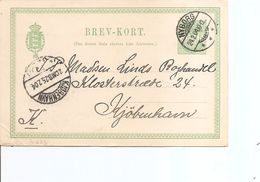 Danemark ( EP De 1904 De Nyborg Vers Copenhague à Voir) - 1864-04 (Christian IX)
