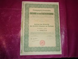 Compagnie Française De CULTURES ET DE PARTICIPATIONS (1927) - Shareholdings