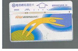 TAIWAN -      1996 HINET                  - USED -  RIF. 10456 - Taiwan (Formosa)