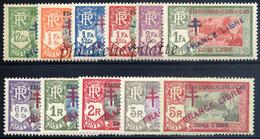 -Inde 160/70** - India (1892-1954)