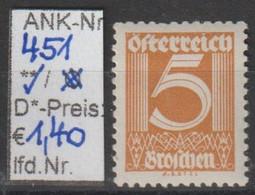 """1.6.1925 - FM/DM """"Ziffernserie"""" 5 Gr.ocker -  ** Postfrisch - Siehe Scan (451 01) - Ungebraucht"""