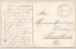 Schweiz - Postcard From FELDPOST KOMP. I BAT. 161 To Schwellbrun - Documenten