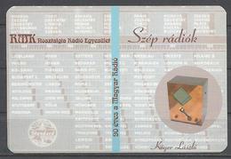Hungary, Radio Collectors Association, European Cities,  2016. - Calendars