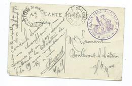 Obliteration De Franchise Militaire Sur Carte Postale - Section De Parc Automobile - Marcophilie (Lettres)