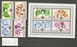 Bahamas, Année 1977, Silver Jubilee - Bahamas (1973-...)