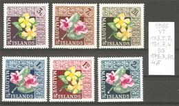 Maldives, Année 1966, Fleurs - Maldives (1965-...)