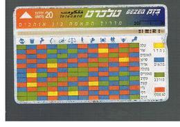 ISRAELE (ISRAEL) -   1996 COMPATIBILITY ZODIAC  - USED  -  RIF. 10876 - Israele