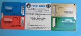 Règle à  Curseur Plastifiée (8x21cm) : Porter-Besson (charges Légères, Moyennes, Fortes & Extra Fortes-flexion Du Ressor - Unclassified