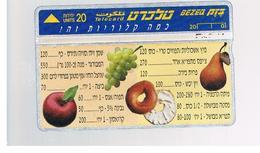 ISRAELE (ISRAEL) -   1998 FOOD   - USED  -  RIF. 10878 - Israele