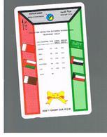 KUWAIT - GPT M.O.C - 1994    G.C.C. RATES   -    -  USATA (USED)  -  RIF. 10883 - Kuwait